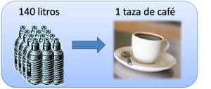 Huella_cafe